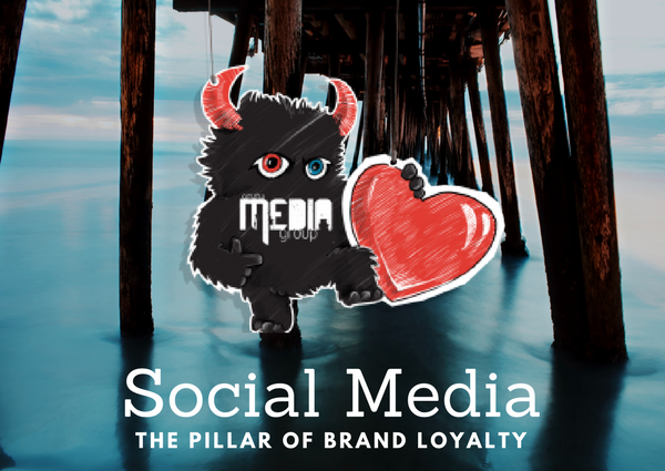 The Importance of social media for your brand.