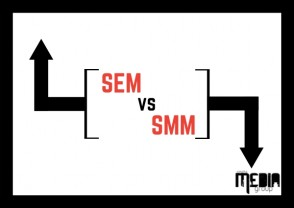 Search Engine Marketing (SEM) versus paid Social Media Marketing (SMM) strategies